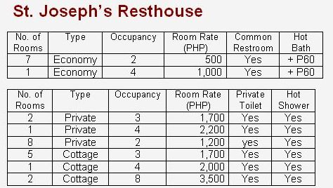 Sagada Homestay Room Rates